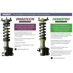 Suspensión Roscada COILOVERS HSD DualTech CIVIC EG/Dc2